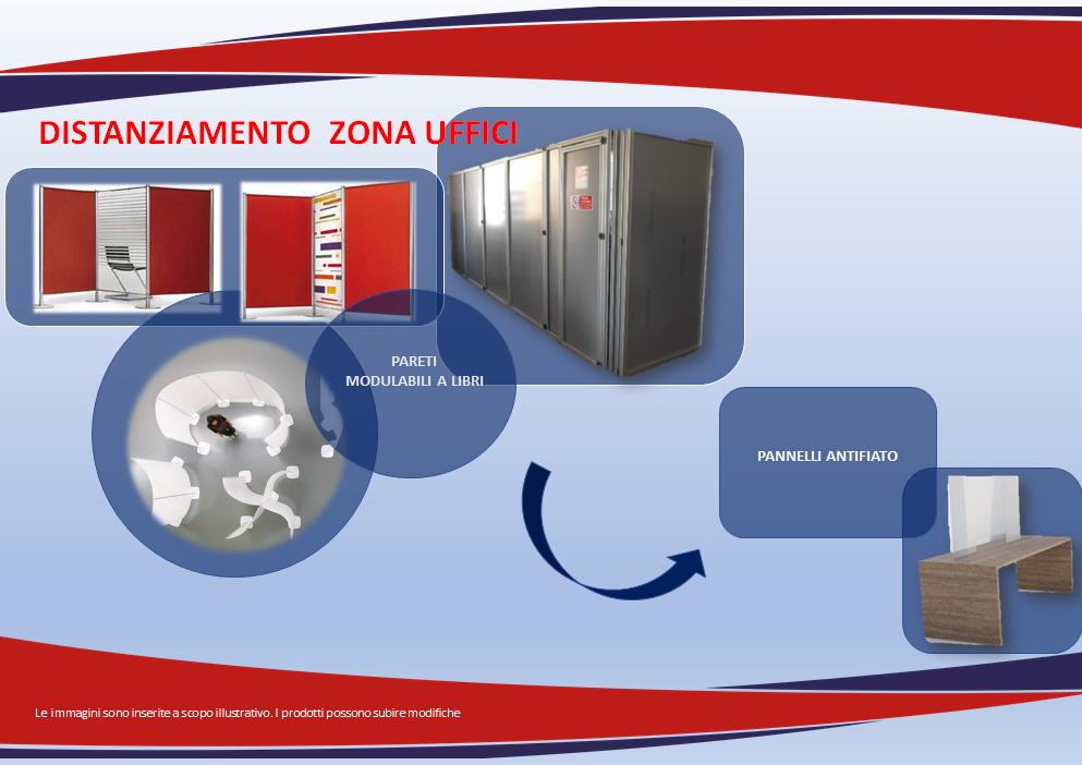 Emergenza Coronavirus Sicurezza Ambiente Lavoro Uffici